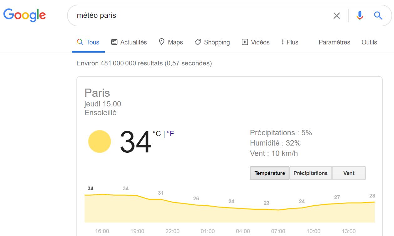 Answer Box Google météo