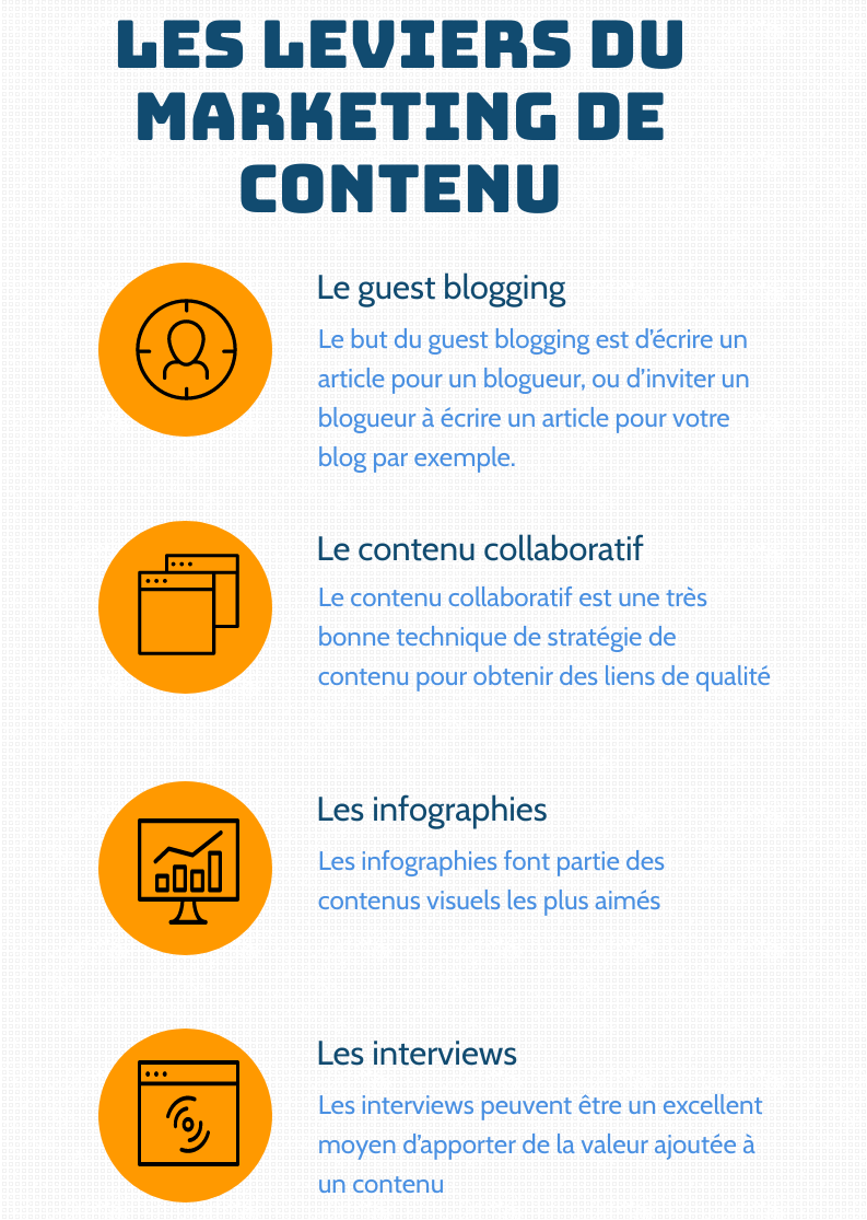 infographie marketing de contenu